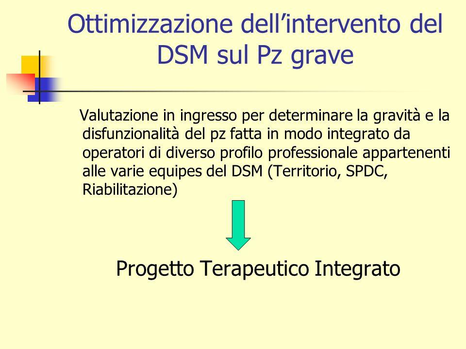 Ottimizzazione dell'intervento del DSM sul Pz grave