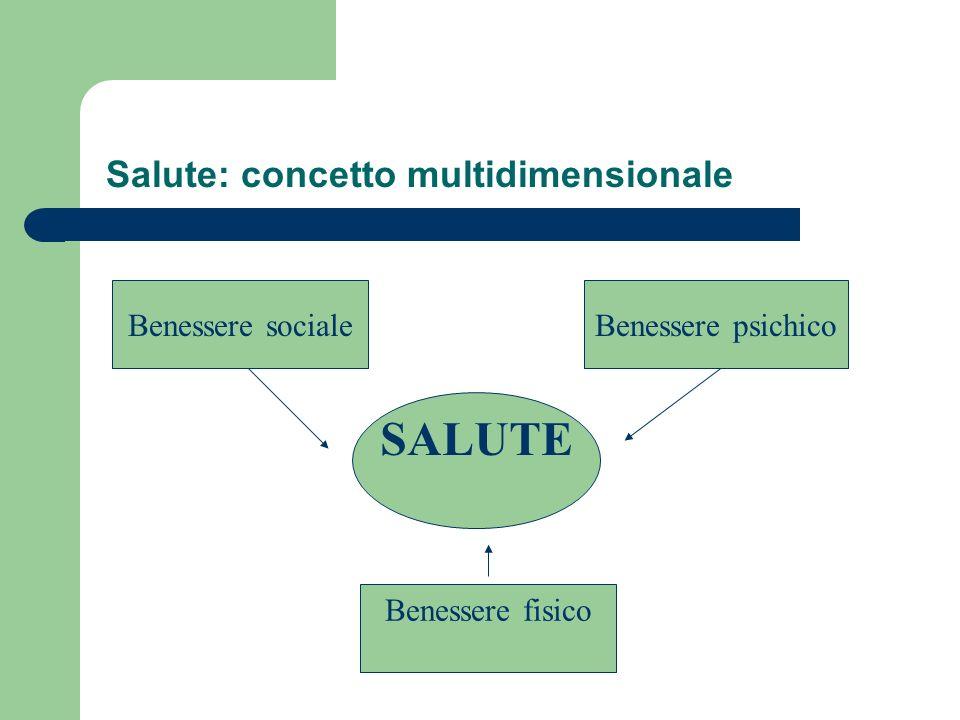 Salute: concetto multidimensionale
