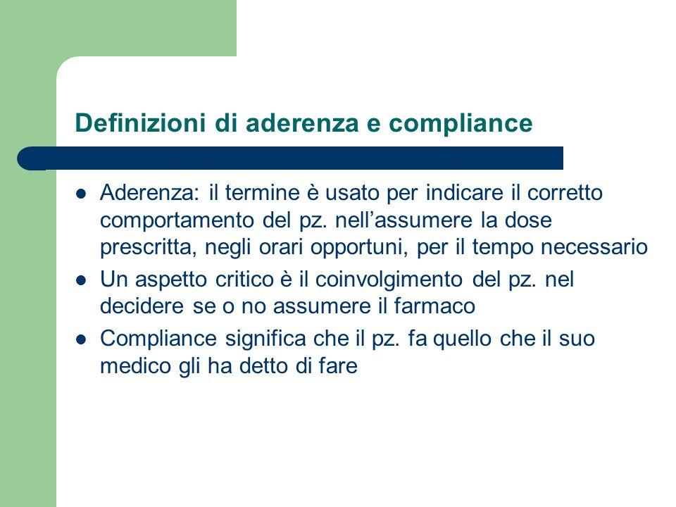 Definizioni di aderenza e compliance
