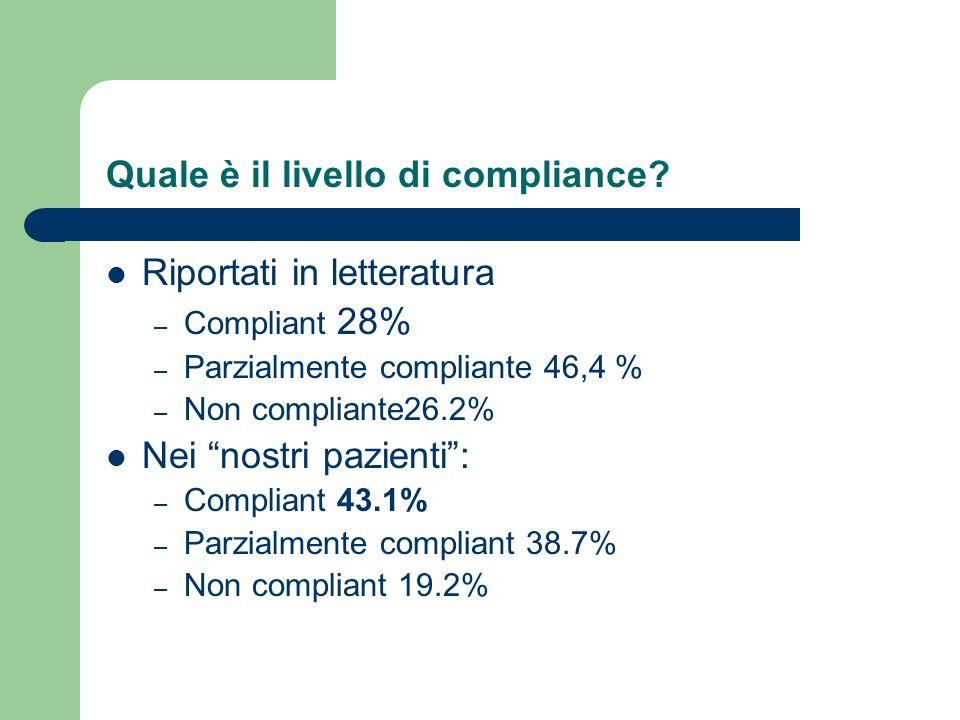 Quale è il livello di compliance
