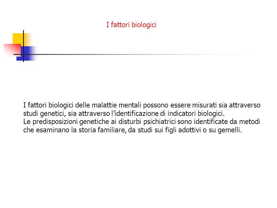 I fattori biologici