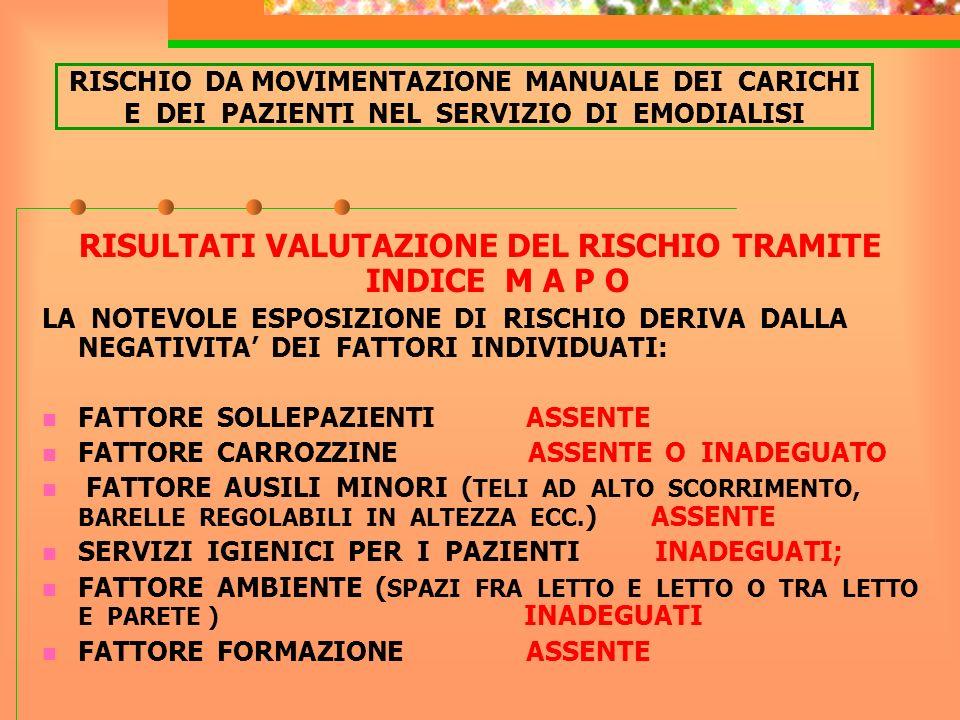 RISULTATI VALUTAZIONE DEL RISCHIO TRAMITE INDICE M A P O