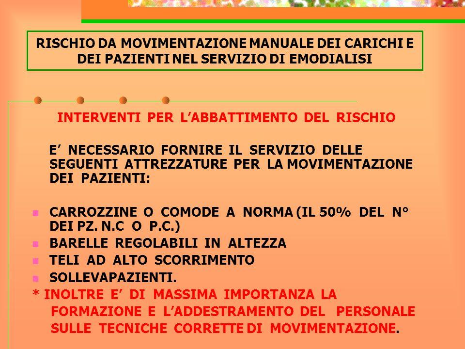 INTERVENTI PER L'ABBATTIMENTO DEL RISCHIO