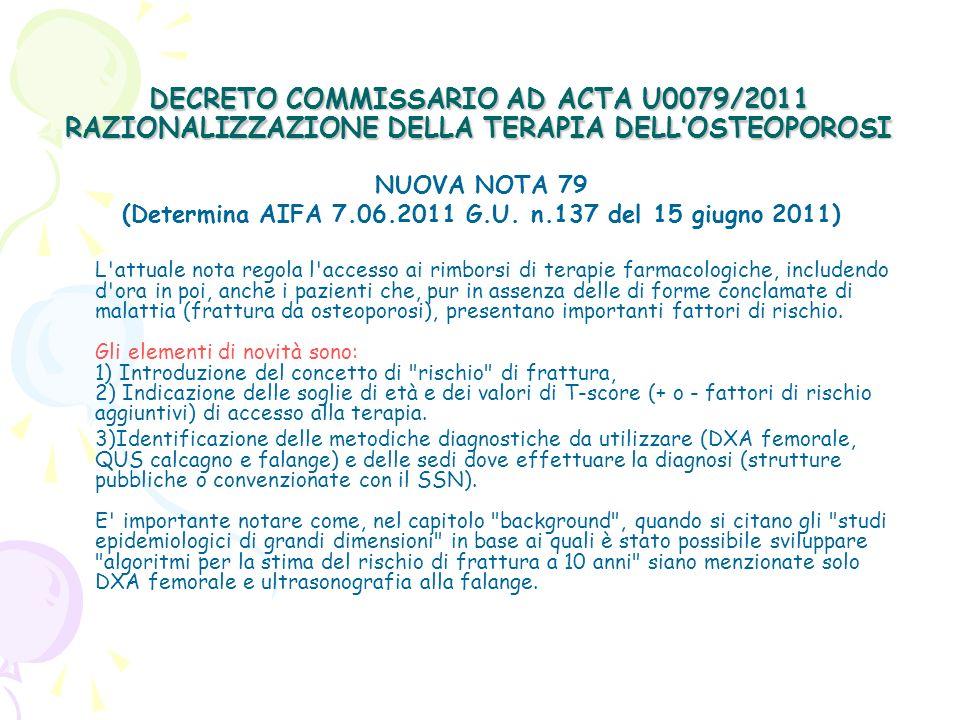 (Determina AIFA 7.06.2011 G.U. n.137 del 15 giugno 2011)