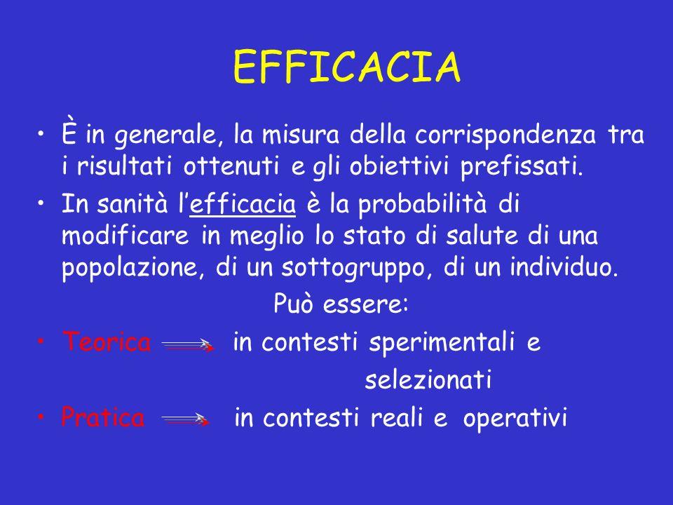 EFFICACIA È in generale, la misura della corrispondenza tra i risultati ottenuti e gli obiettivi prefissati.