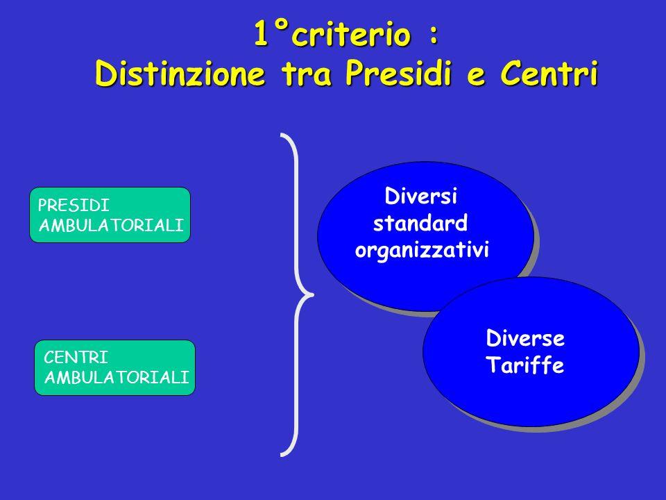 1°criterio : Distinzione tra Presidi e Centri