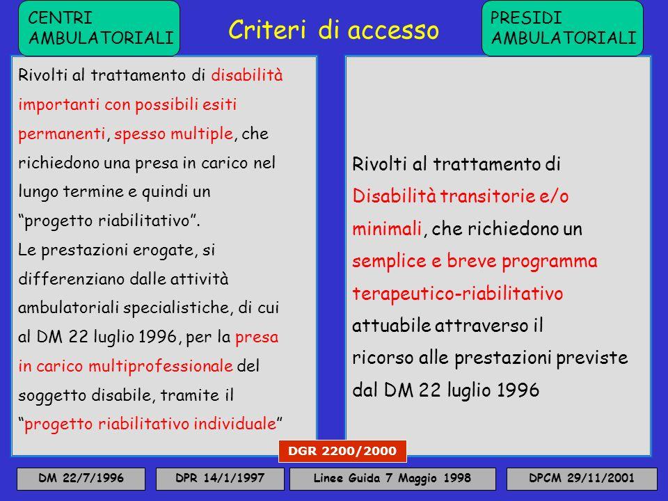 Criteri di accesso Rivolti al trattamento di