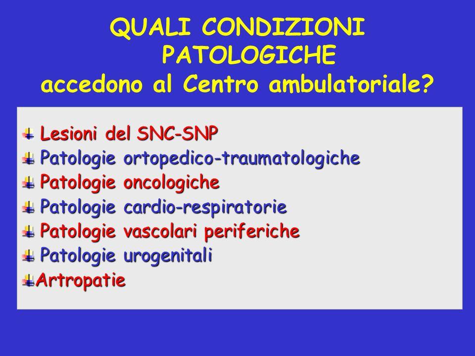 QUALI CONDIZIONI PATOLOGICHE accedono al Centro ambulatoriale