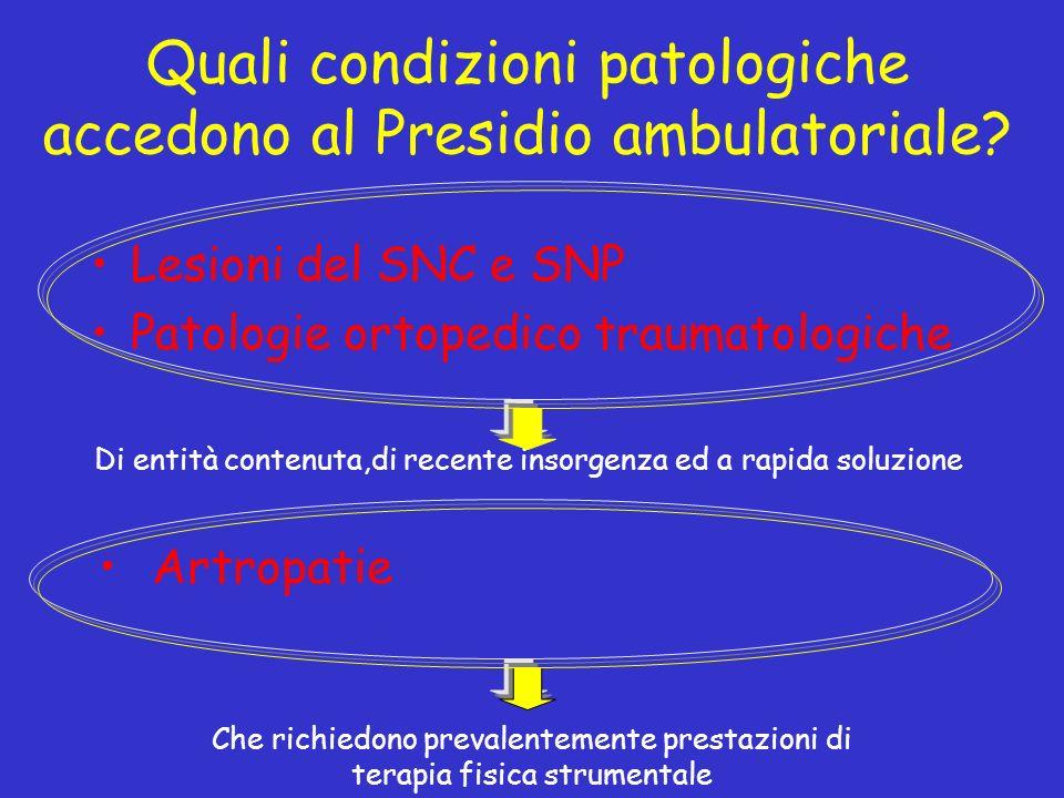 Quali condizioni patologiche accedono al Presidio ambulatoriale
