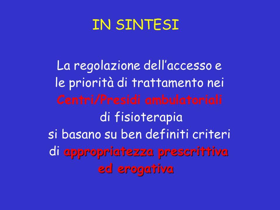 IN SINTESI La regolazione dell'accesso e