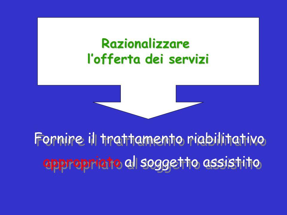 Fornire il trattamento riabilitativo appropriato al soggetto assistito