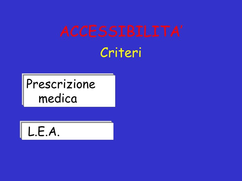 ACCESSIBILITA' Criteri Prescrizione medica L.E.A.