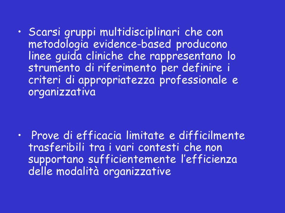 Scarsi gruppi multidisciplinari che con metodologia evidence-based producono linee guida cliniche che rappresentano lo strumento di riferimento per definire i criteri di appropriatezza professionale e organizzativa