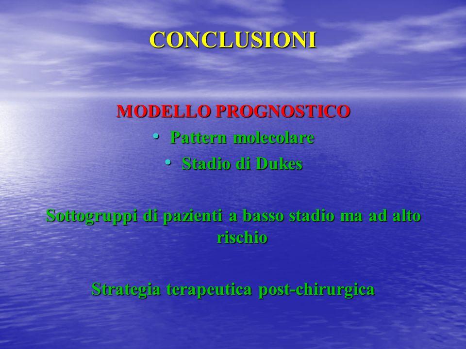 CONCLUSIONI MODELLO PROGNOSTICO Pattern molecolare Stadio di Dukes