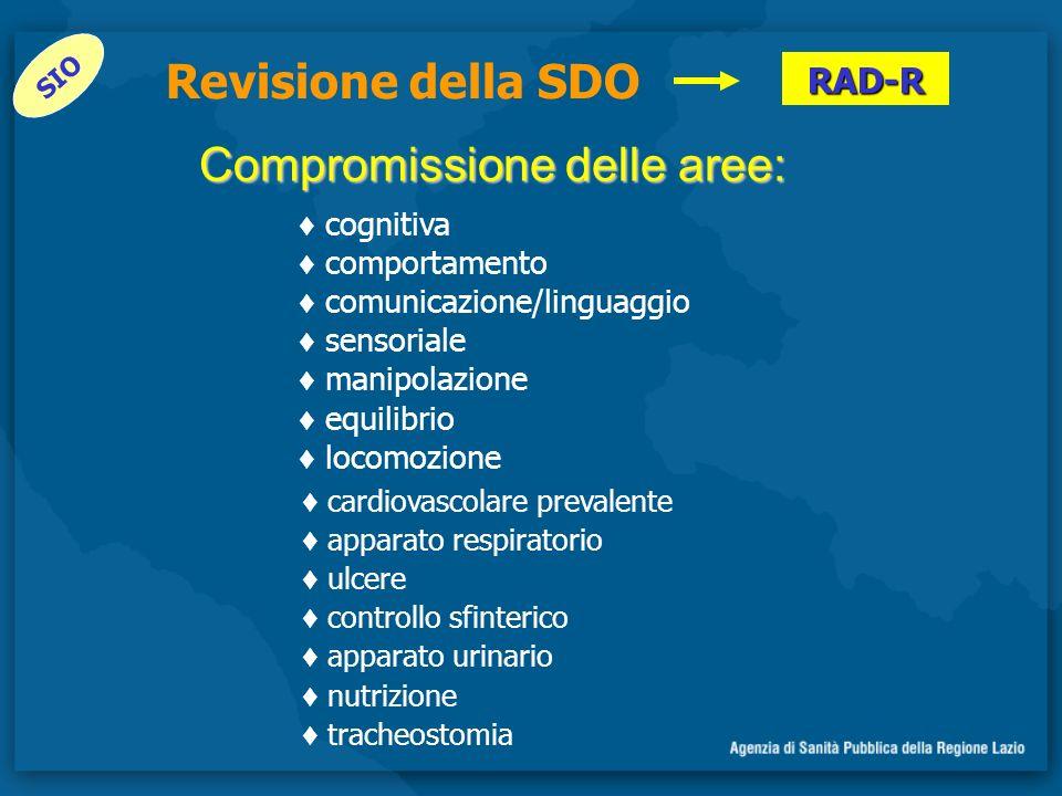 Compromissione delle aree:
