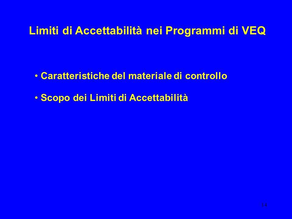Limiti di Accettabilità nei Programmi di VEQ