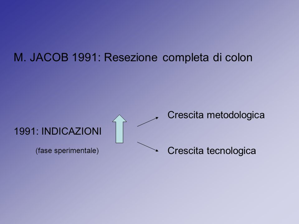 M. JACOB 1991: Resezione completa di colon