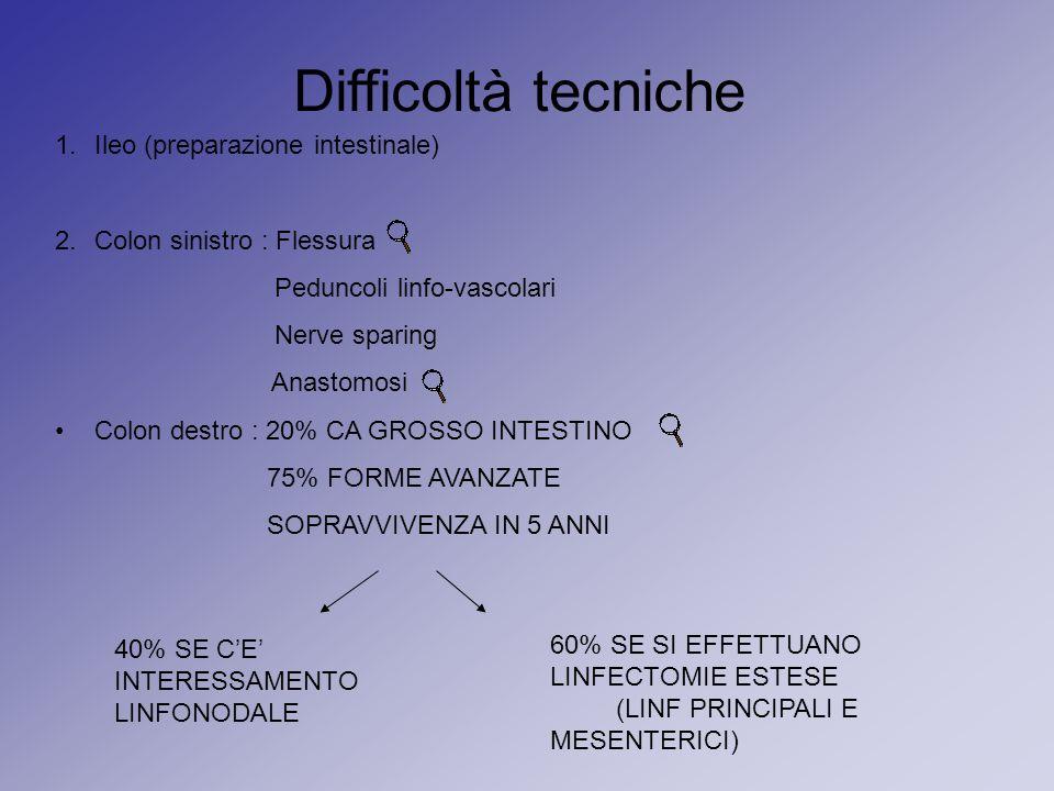 Difficoltà tecniche Ileo (preparazione intestinale)