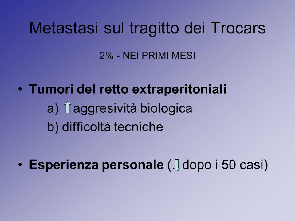Metastasi sul tragitto dei Trocars