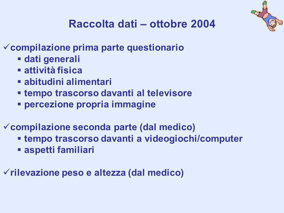 Raccolta dati – ottobre 2004