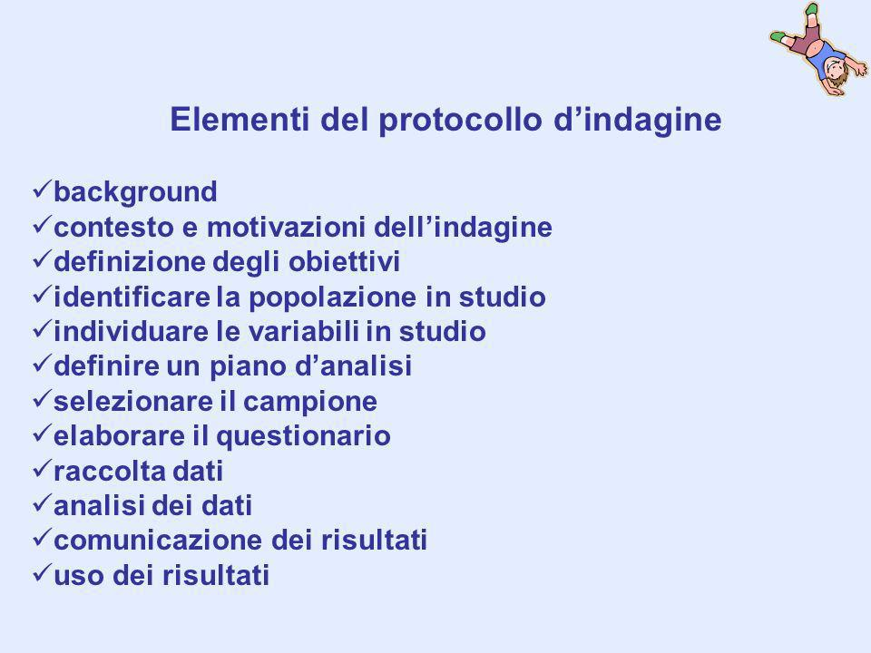 Elementi del protocollo d'indagine
