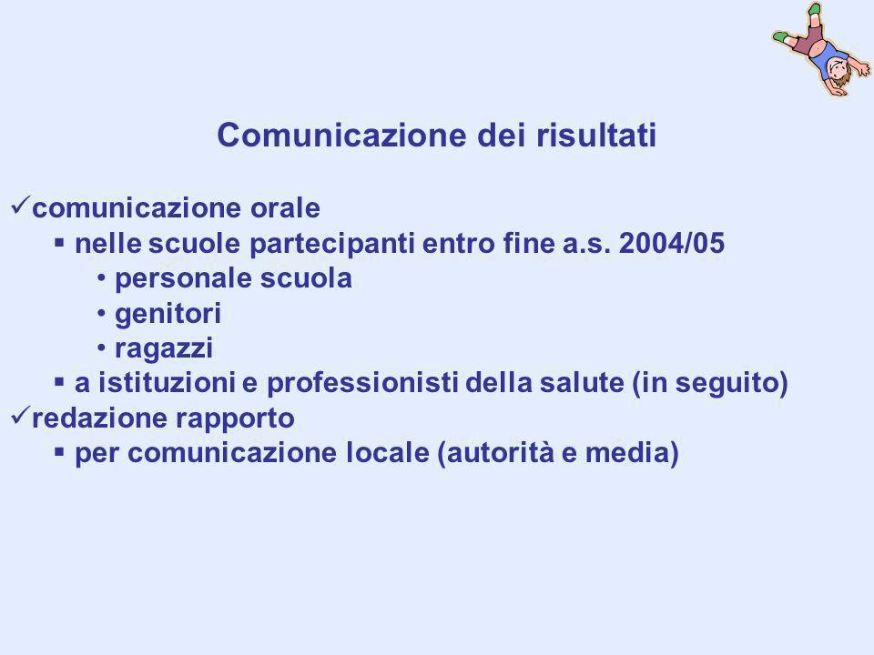 Comunicazione dei risultati