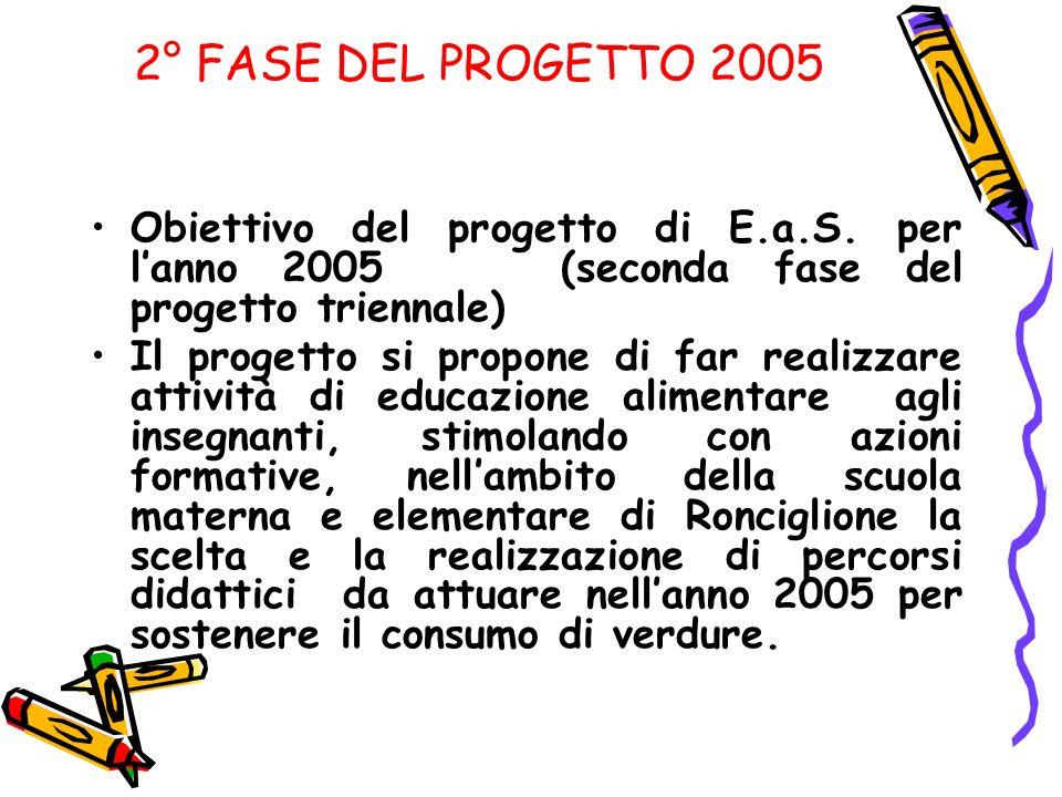 2° FASE DEL PROGETTO 2005 Obiettivo del progetto di E.a.S. per l'anno 2005 (seconda fase del progetto triennale)