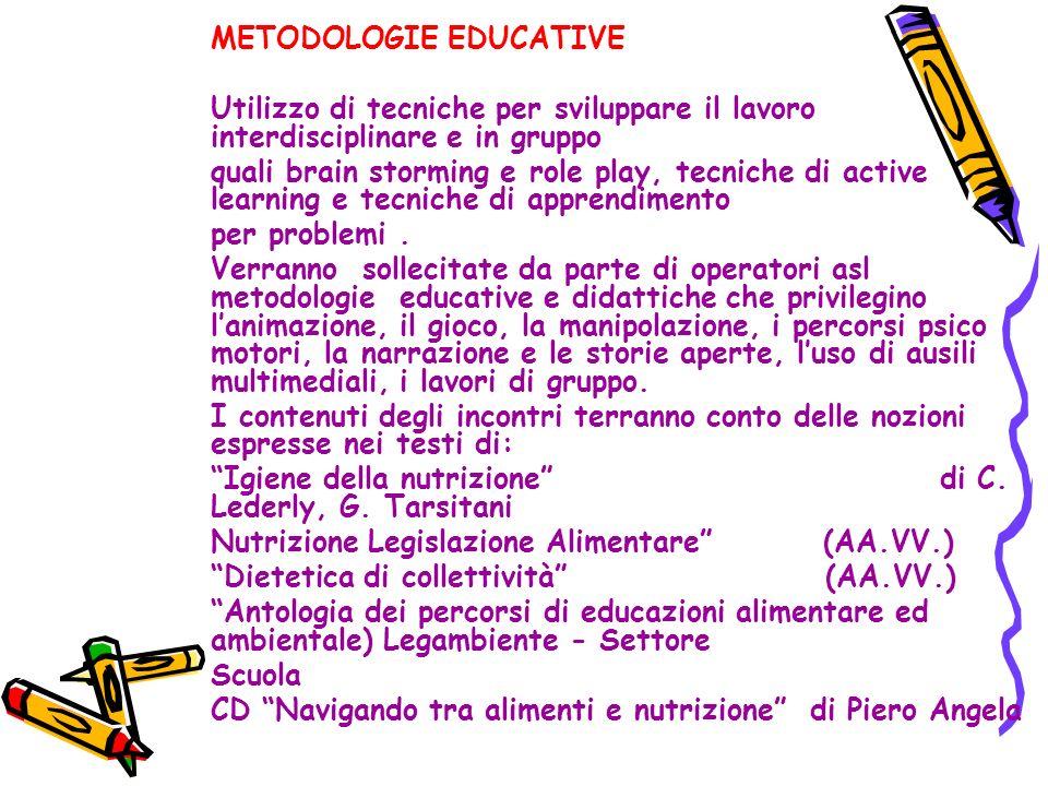 METODOLOGIE EDUCATIVE