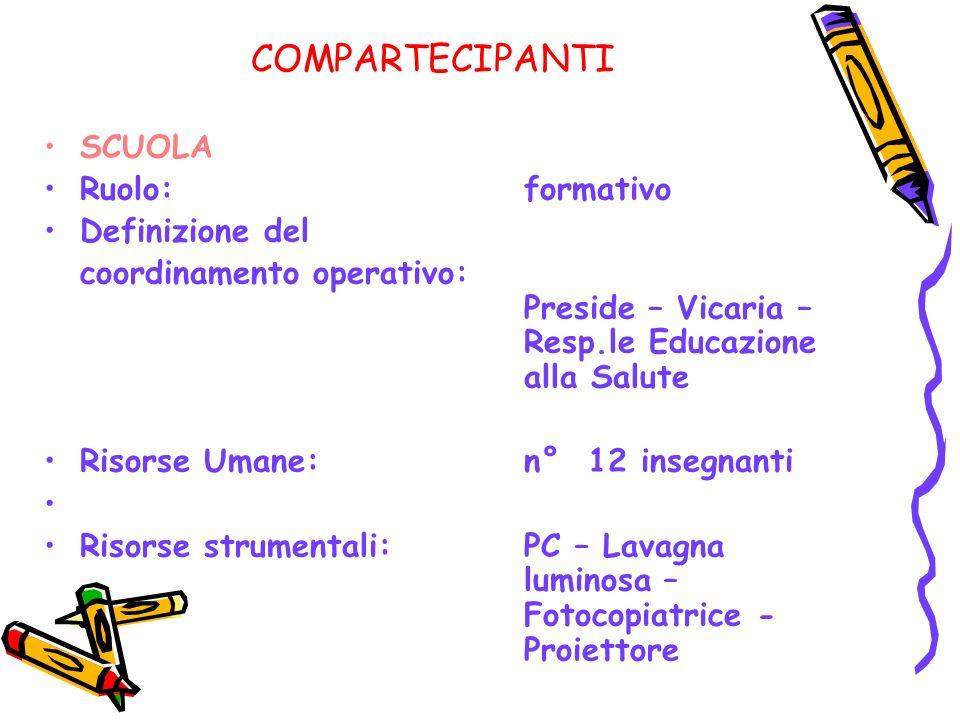 COMPARTECIPANTI SCUOLA Ruolo: formativo Definizione del