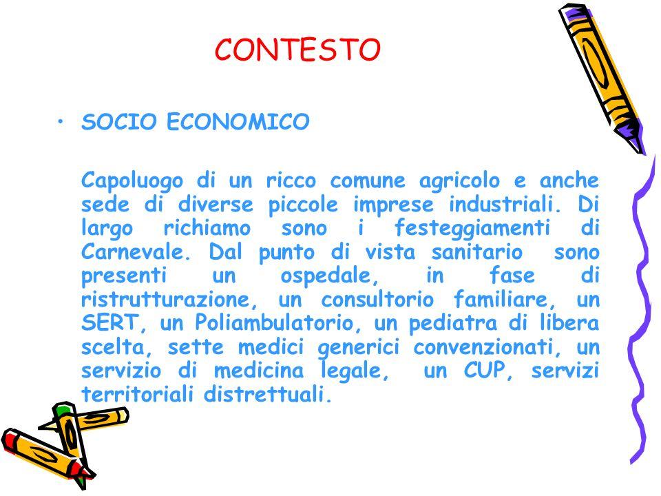 CONTESTO SOCIO ECONOMICO
