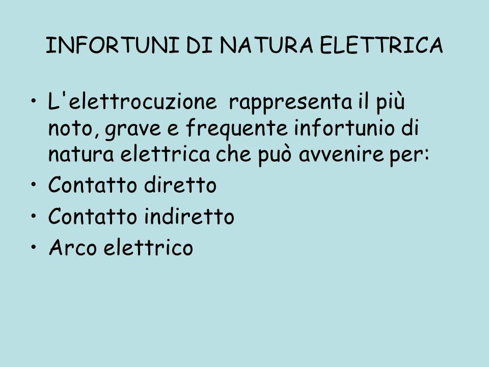 INFORTUNI DI NATURA ELETTRICA