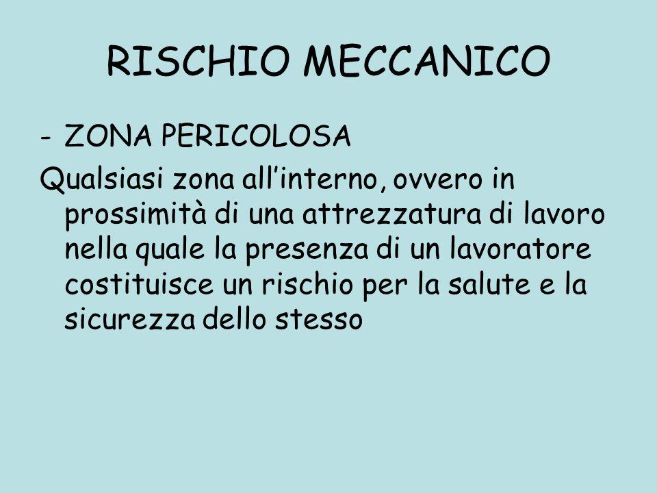 RISCHIO MECCANICO ZONA PERICOLOSA