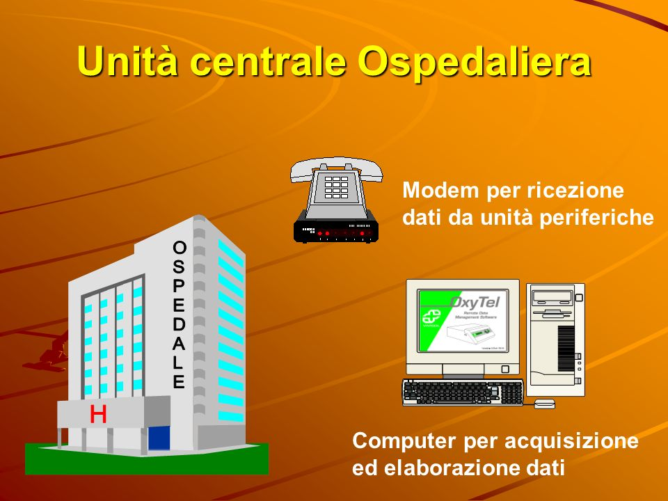 Unità centrale Ospedaliera