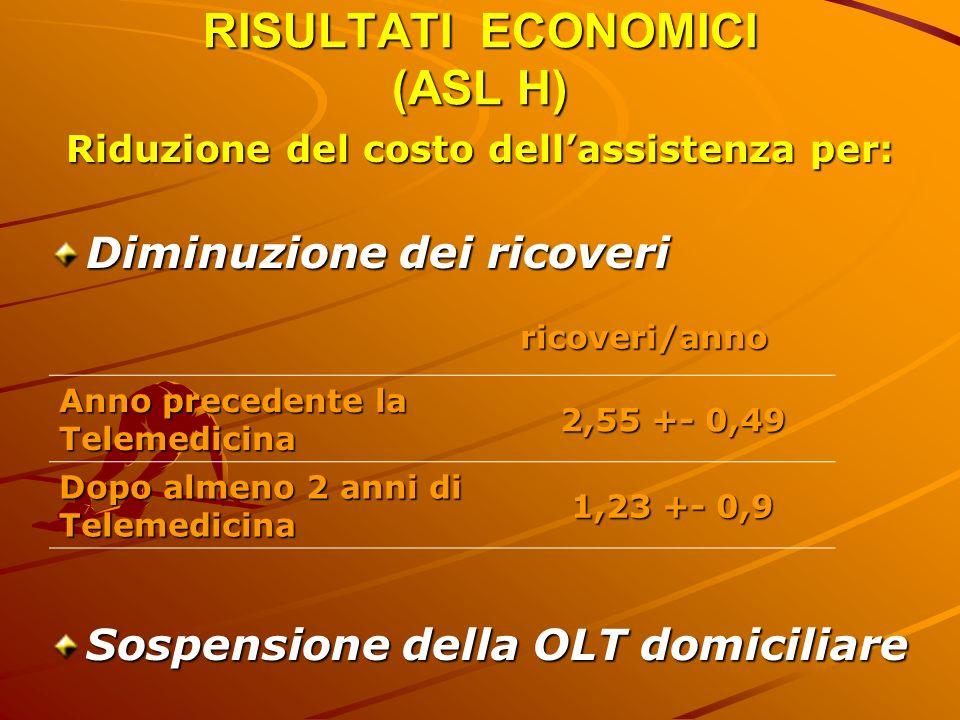 RISULTATI ECONOMICI (ASL H)