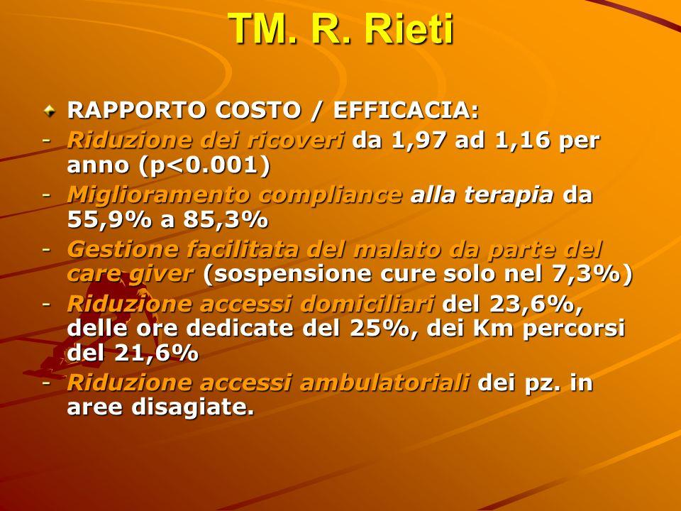 TM. R. Rieti RAPPORTO COSTO / EFFICACIA: