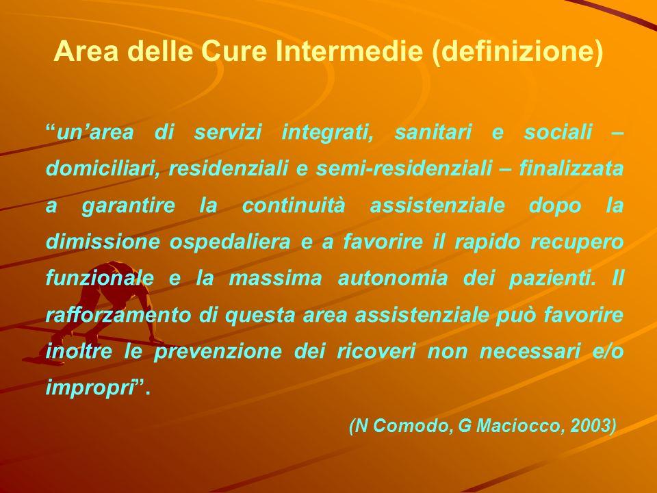 Area delle Cure Intermedie (definizione)