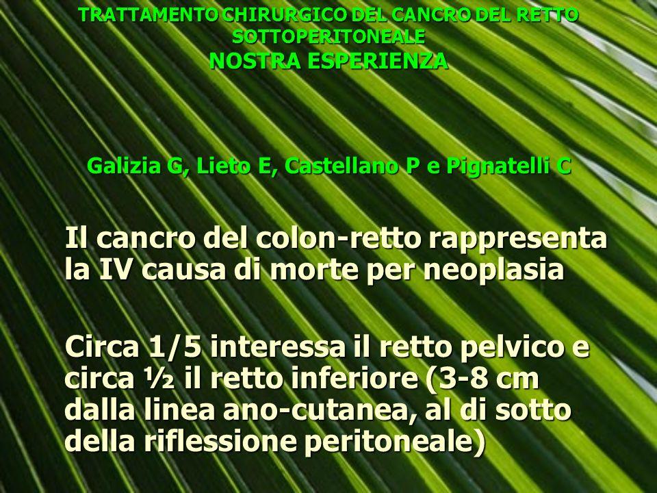 TRATTAMENTO CHIRURGICO DEL CANCRO DEL RETTO SOTTOPERITONEALE NOSTRA ESPERIENZA Galizia G, Lieto E, Castellano P e Pignatelli C