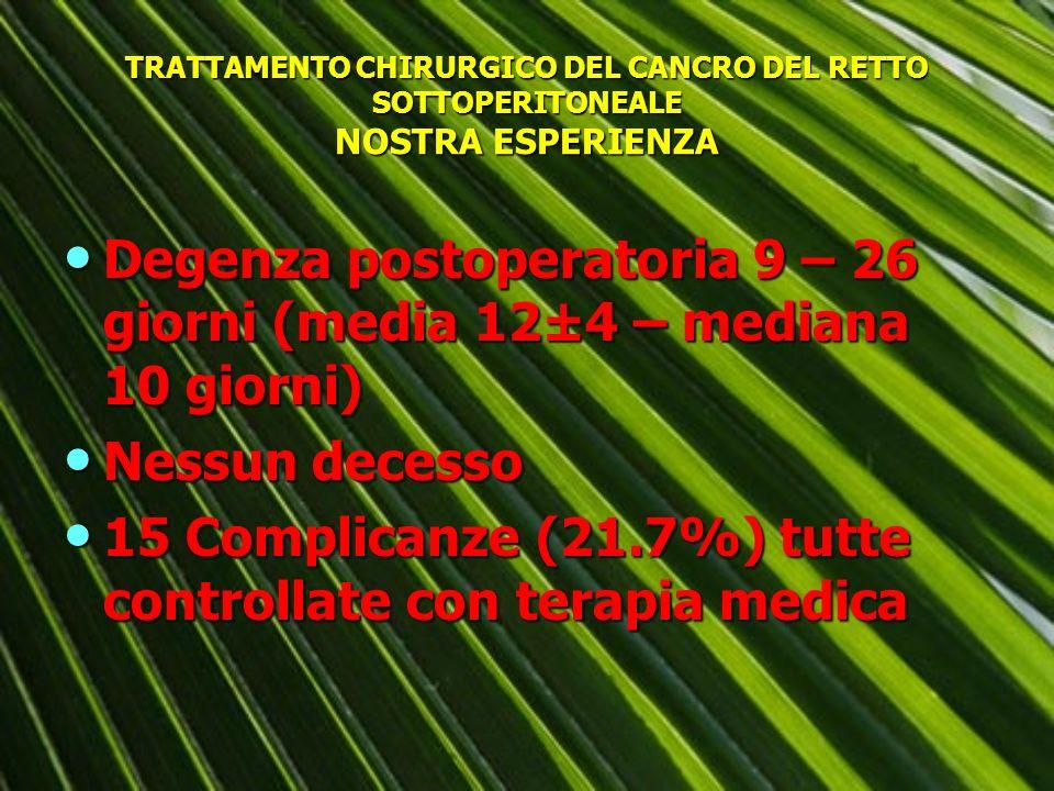 Degenza postoperatoria 9 – 26 giorni (media 12±4 – mediana 10 giorni)
