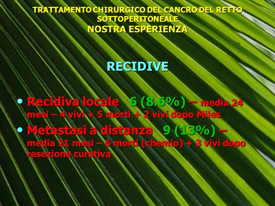 TRATTAMENTO CHIRURGICO DEL CANCRO DEL RETTO SOTTOPERITONEALE NOSTRA ESPERIENZA
