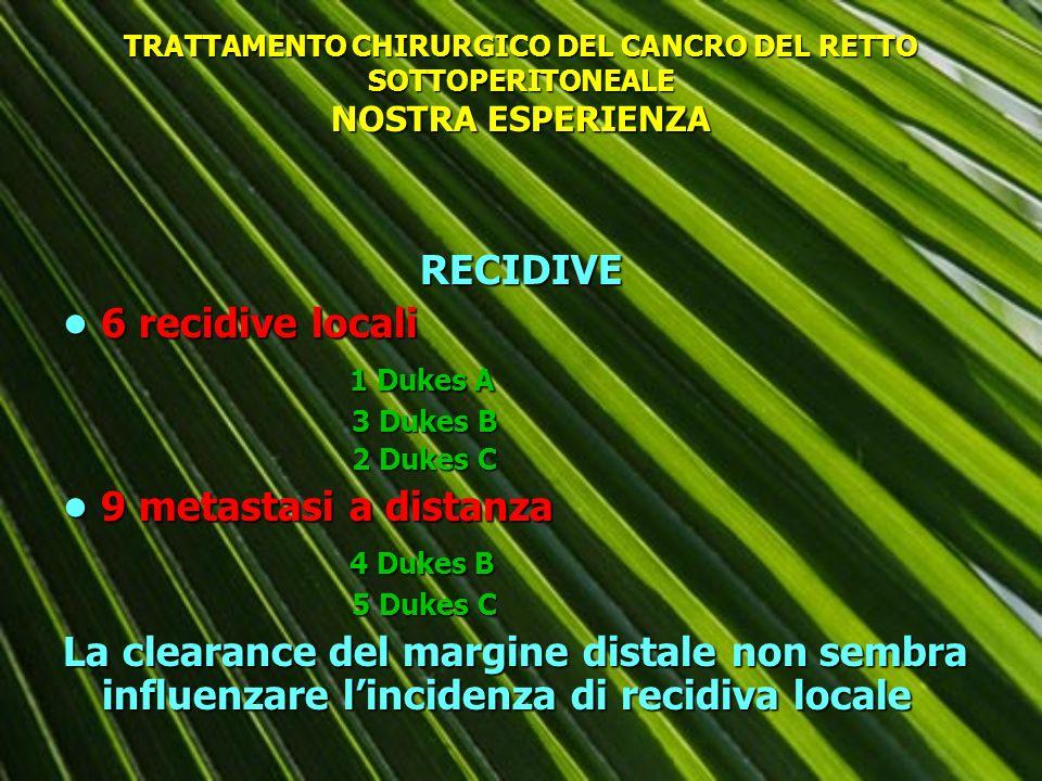 RECIDIVE • 6 recidive locali 1 Dukes A • 9 metastasi a distanza