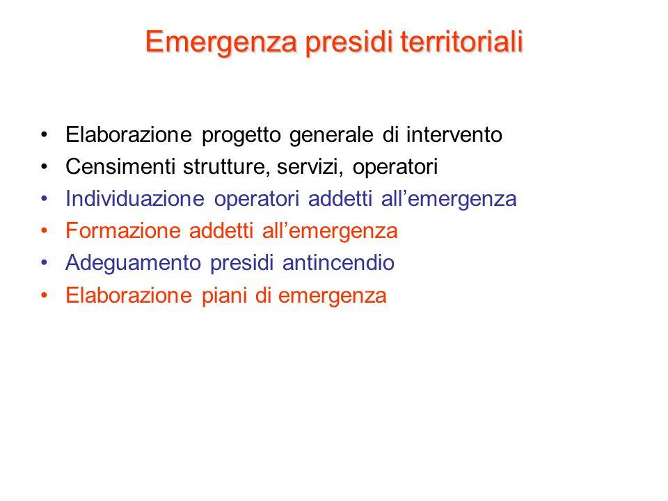 Emergenza presidi territoriali