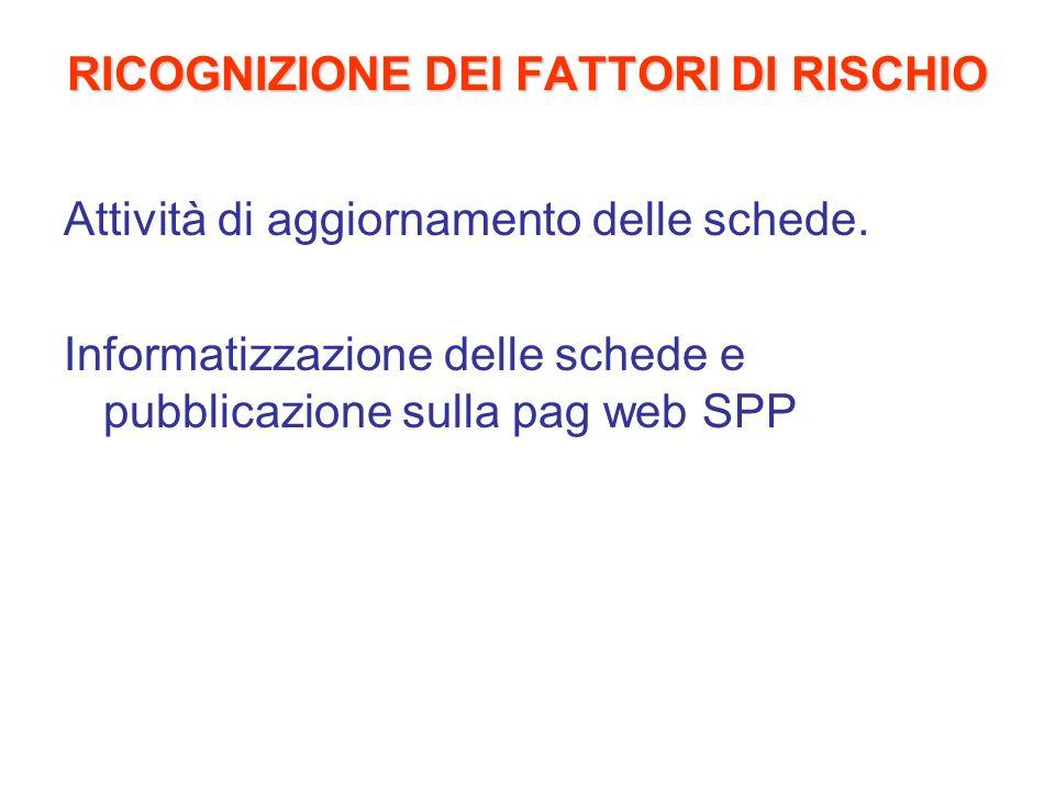 RICOGNIZIONE DEI FATTORI DI RISCHIO