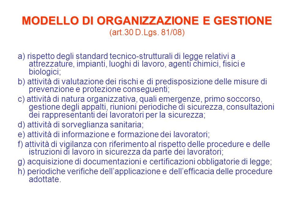 MODELLO DI ORGANIZZAZIONE E GESTIONE (art.30 D.Lgs. 81/08)