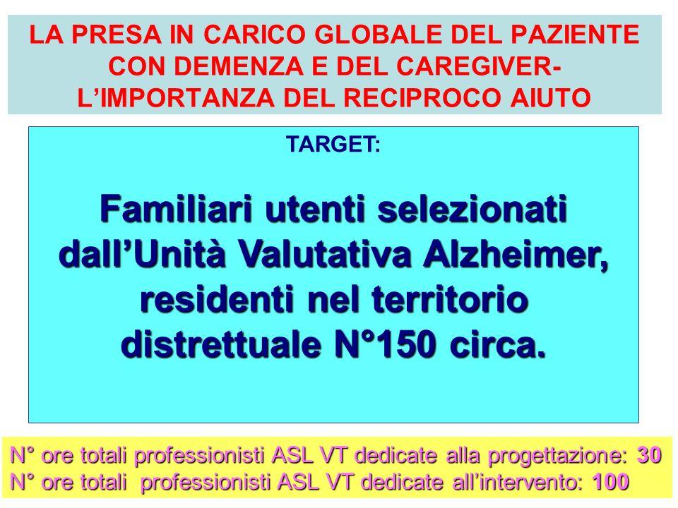 Familiari utenti selezionati dall'Unità Valutativa Alzheimer,