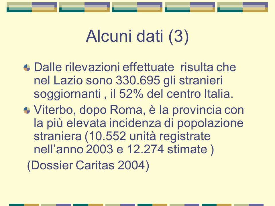 Alcuni dati (3) Dalle rilevazioni effettuate risulta che nel Lazio sono 330.695 gli stranieri soggiornanti , il 52% del centro Italia.