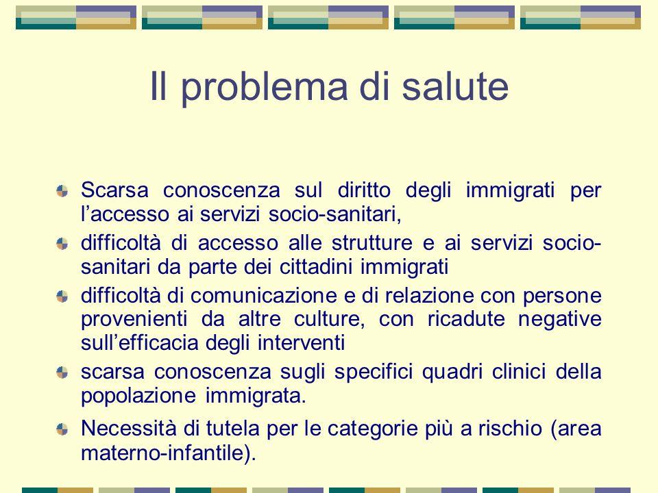 Il problema di salute Scarsa conoscenza sul diritto degli immigrati per l'accesso ai servizi socio-sanitari,
