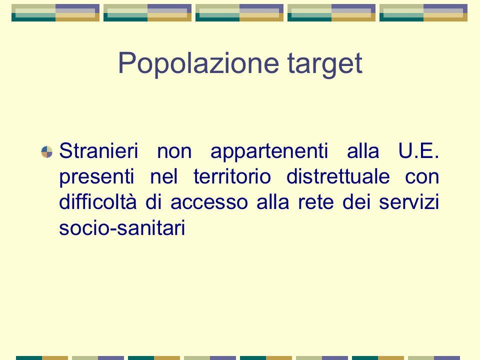 Popolazione target