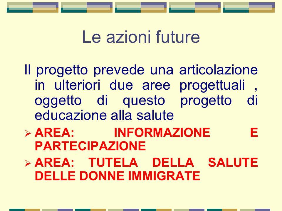 Le azioni future Il progetto prevede una articolazione in ulteriori due aree progettuali , oggetto di questo progetto di educazione alla salute.