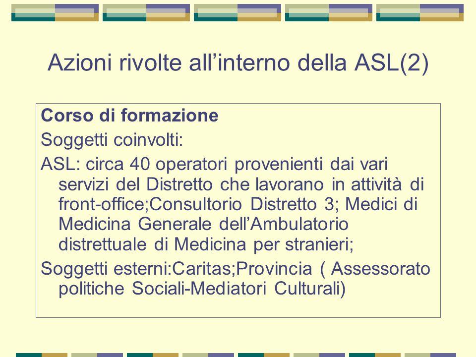 Azioni rivolte all'interno della ASL(2)