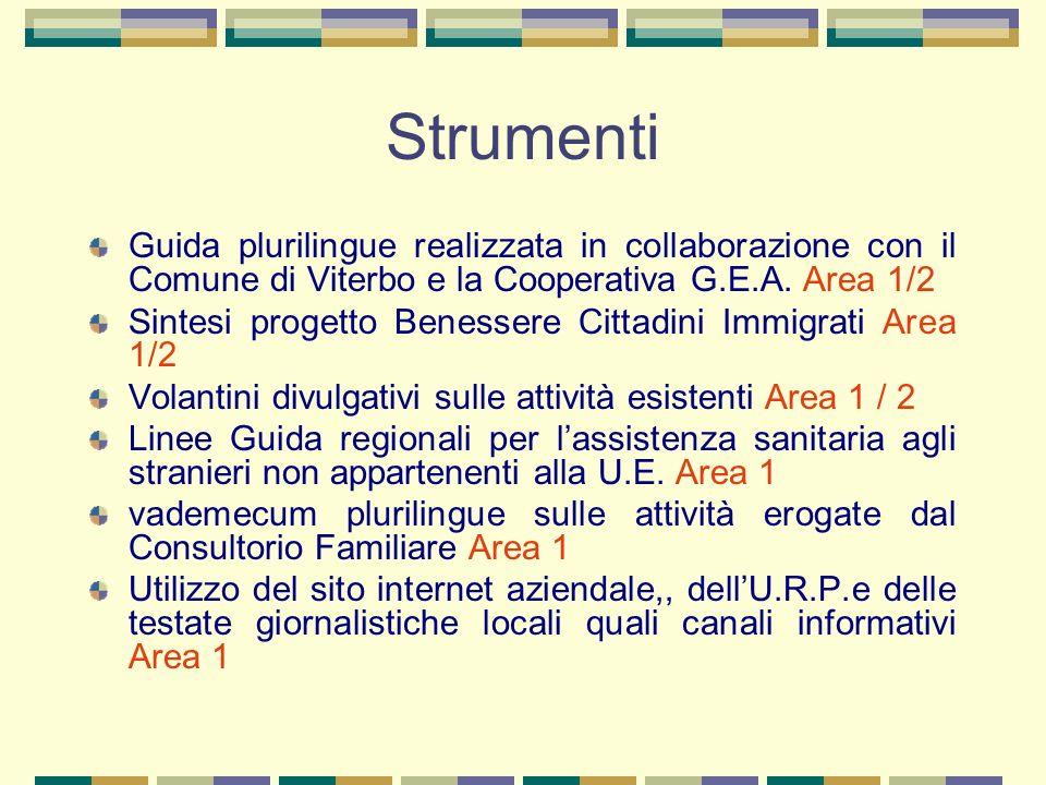 Strumenti Guida plurilingue realizzata in collaborazione con il Comune di Viterbo e la Cooperativa G.E.A. Area 1/2.
